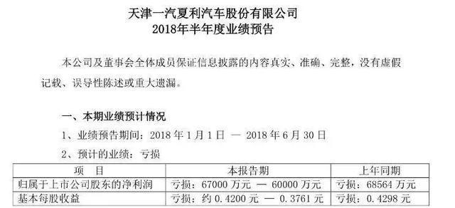 """2018年上半年车企财富榜:吉庆领衔最赚钱公司,长装置盈利遭""""腰斩"""""""