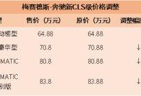 奔驰突然下调新CLS级价格,原价83.88万,现在只要83.80万!