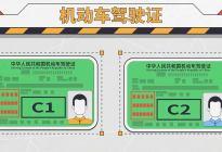 考驾照应该选C1还是C2?考C1不后悔,C2更适合这类人