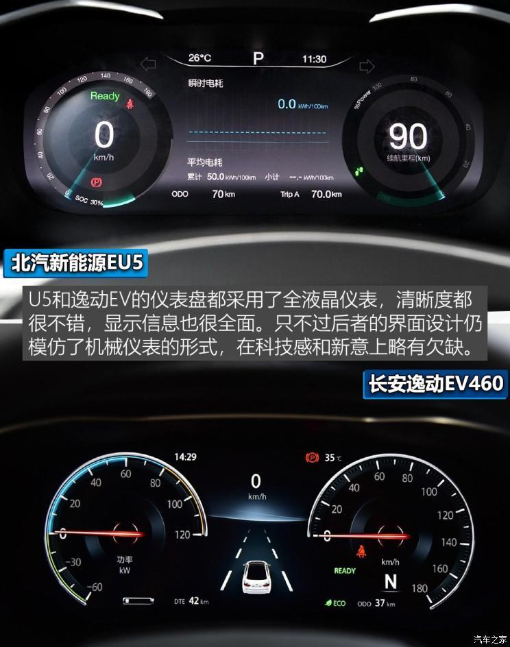 400km的较量 北汽新能源EU5对比逸动EV