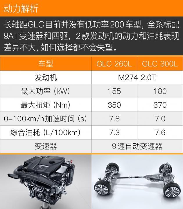 奔驰长轴距GLC买260L豪华型最值 选装丰富
