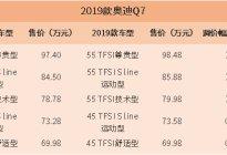 19款奥迪Q7正式上市,最高涨幅1.38万元!是否值得入手?