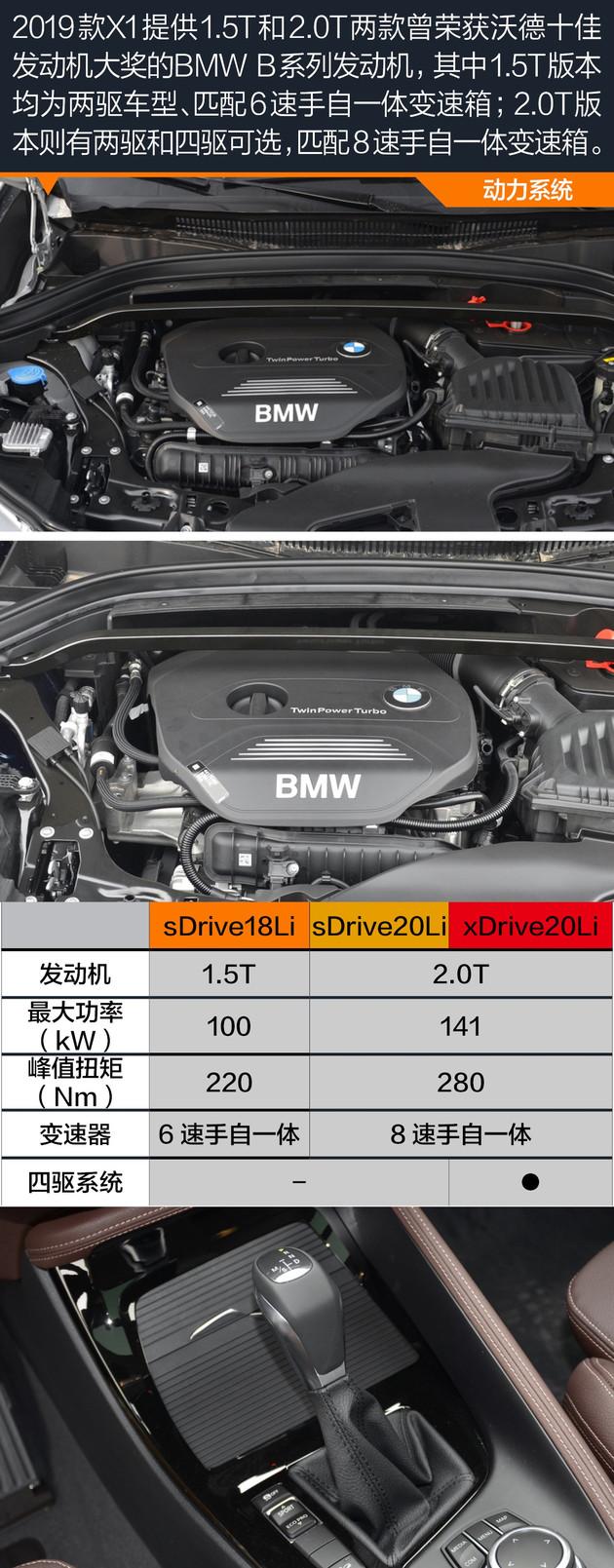 增配不加价/增专属选装包 2019款BMW X1导购手册