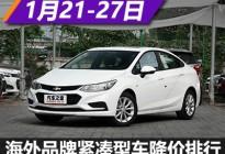 科鲁兹降5.95万 海外品牌紧凑型车降价
