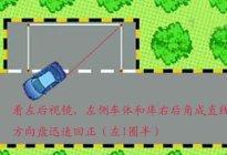 科目二考试侧方位停车要掌握的六要点