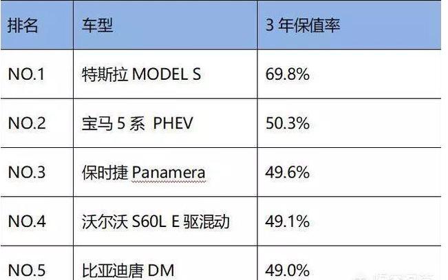 丰田汉兰达和全新比亚迪唐DM选哪个好?