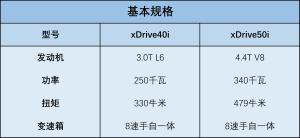 专属德系的运动豪华——宝马X5美规配置解析