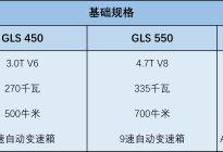 这版本北美才能买——美规GLS配置解析