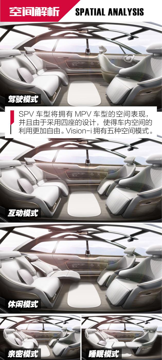5G汽车的领跑者 荣威Vision-i概念车设计解析
