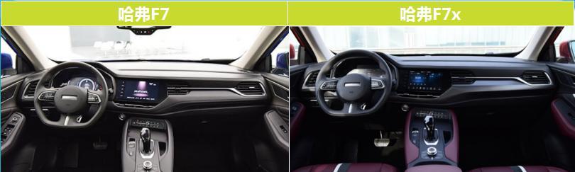 轿跑SUV市场群雄角逐,长安、长城、吉利谁将更胜一筹?