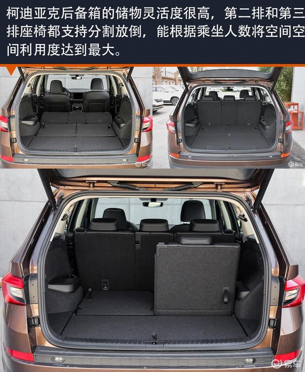 宜家实用 四款合资品牌中型SUV推荐