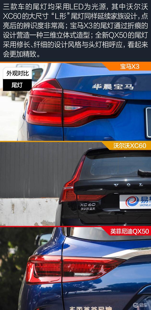 QX50/XC60/X3三车对比,谁能撑起豪华中型SUV标杆的称号?