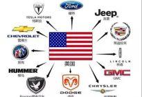 德系车、日系车、美系车同台竞争,哪个故障多?哪个更值得购买?