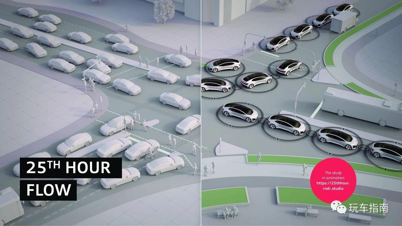 """新能源汽车""""黑科技""""盘点,哪些将改变你的认知?"""