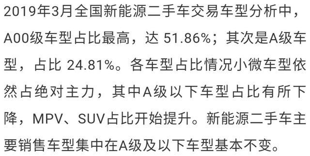 新能源二手车市场最新分析!热门车型保值率大排行