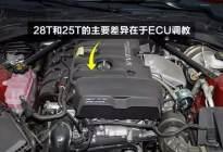 不吹不黑 为什么同样的发动机要做高低功率两个版本