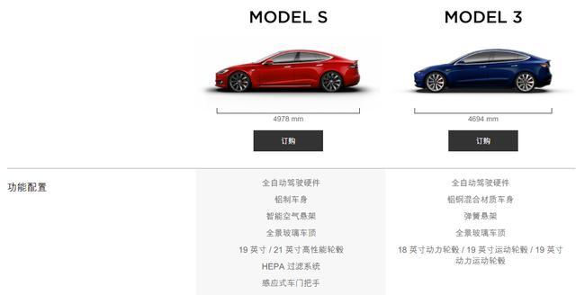 同门师兄弟的较量,Model S和Model 3谁是你的菜?