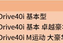 旗舰之笔欧版宝马X7配置解析