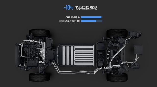 个性化的最佳购车选择 造车新势力哪款车型更适合你?