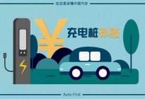 假退坡真转型 北京充电桩补贴政策落地