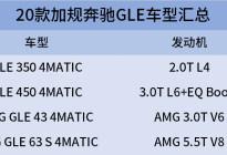 豪华精选  20款加规奔驰GLE 450配置分析