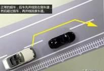右侧超车要扣分?交警提示:这几种行为不属于右侧超车
