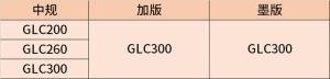 中规、平行如何选? 奔驰GLC对比配置分析