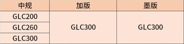 中規、平行如何選? 奔馳GLC對比配置分析