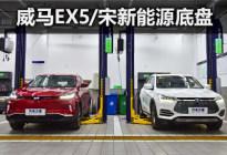 �板��vs浼�缁� 濞�椹�EX5/瀹��拌�芥�搴���瑙h��