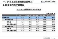 最全PPT看懂中汽協產銷數據:7月新能源汽車首次負增長
