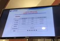 C-NCAP公布第三批碰撞测试成绩,荣威综合得分最高