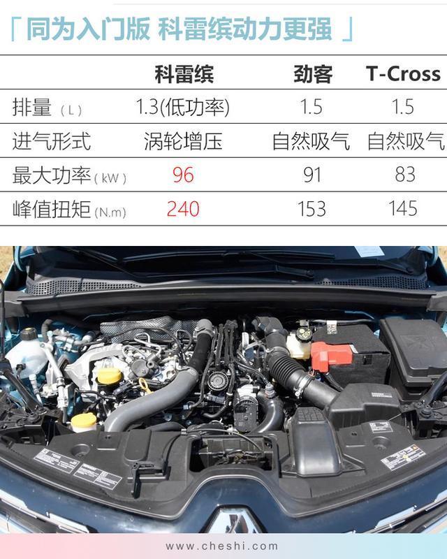 10万以下,唯一四缸涡轮增压的SUV 雷诺科雷缤值不值得买?