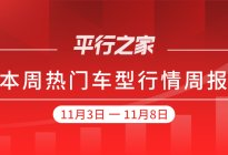 平行之家热门车型行情分析(11月3日-11月8日)