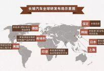 汽车全球化时代 长城汽车何以成为中国汽车出海的样本?