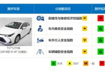 一汽丰田卡罗拉中保研测试成绩出炉 总体表现优秀
