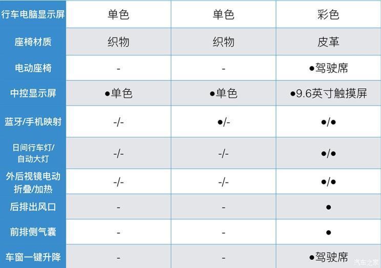 北京现代 北京当代ix35 2019款 2.0L 手动两驱智勇·畅质版 国VI