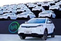 目前市场性价比高的纯电SUV哪款好?看看有没有你中意的