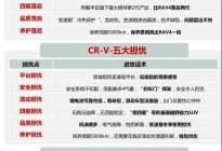 CR-V、途观被捅刀子,背后受益者是谁?