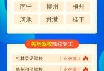 广西恢复驾考城市和复工驾校名单,快来查看!