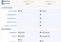 中国品牌紧凑SUV该怎么选?广汽传祺GS4对比奇瑞瑞虎7