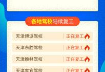 天津已恢复驾考,快来查看复工驾校名单!