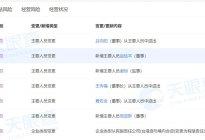 王传福卸任上海比亚迪有限公司法定代表人、董事长,由何龙接任