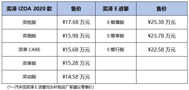 http://www.110tao.com/dianshangrenwu/353414.html