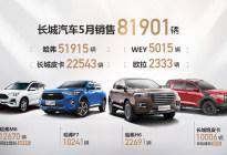 皮卡大涨178%!长城汽车5月销量再破8万辆 同比劲增31%