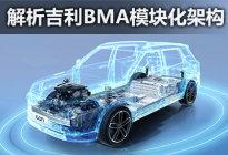 主攻小型化市场 解析吉利BMA模块化架构