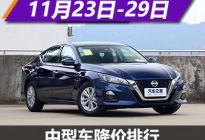 天籁降3万元 本周日韩中型车降价排行