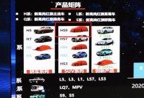"""燃油版""""红旗HS9""""将到来,气场不输库里南,或搭V8引擎"""