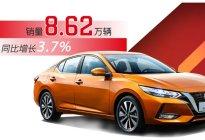 自主品牌增速明显 东风公司4月销量达31.48万