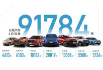 4月销售9.2万辆 长城汽车公布销量数据