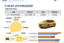 大众Polo Plus获得C-NCAP五星安全认证